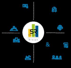 Chiffres clés : Groupe SR Conseil, société d'expertise comptable, de droit, d'audit et de conseil